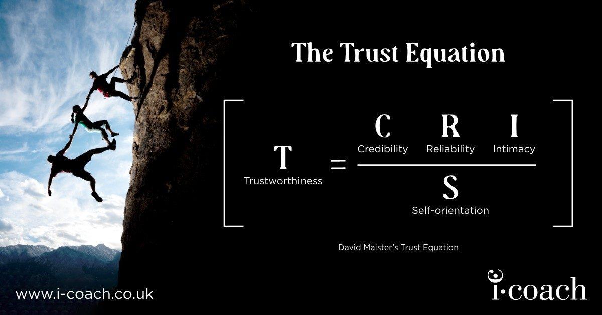 David Maister Trust equation