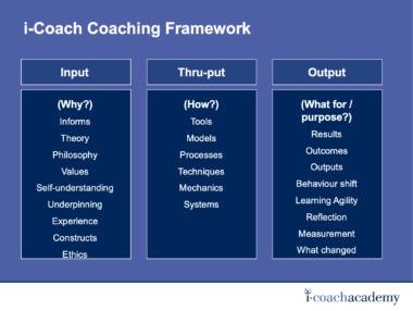 i-Coach Coaching Framework